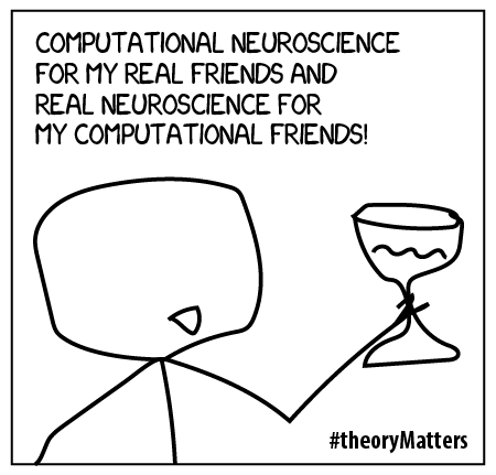Computational neuroscience for my real friends, and real neuroscience for my computational friends! (xkcd style)